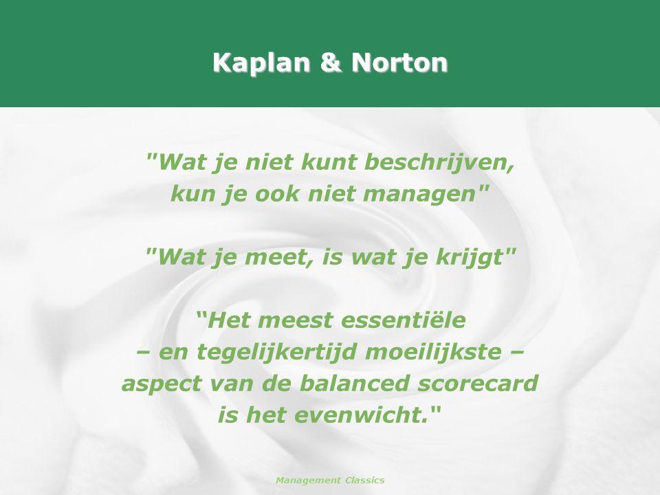 Management Classics Kaplan & Norton