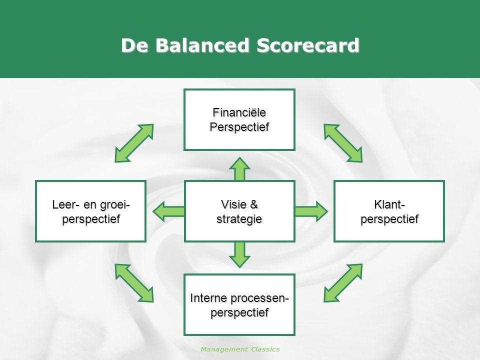 Management Classics De Balanced Scorecard Financiële Perspectief Klant-perspectief Interne processen- perspectief Leer- en groei- perspectief Visie &
