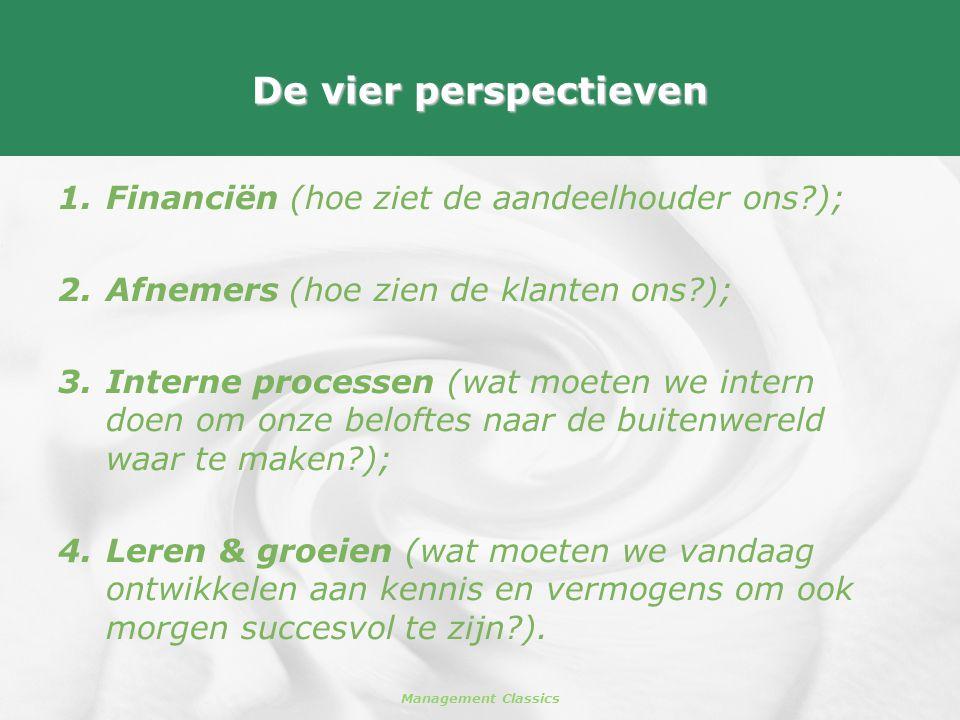 Management Classics De vier perspectieven 1.Financiën (hoe ziet de aandeelhouder ons?); 2.Afnemers (hoe zien de klanten ons?); 3.Interne processen (wa