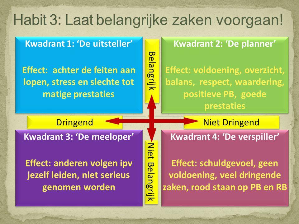 Kwadrant 1: 'De uitsteller' Effect: achter de feiten aan lopen, stress en slechte tot matige prestaties Kwadrant 1: 'De uitsteller' Effect: achter de