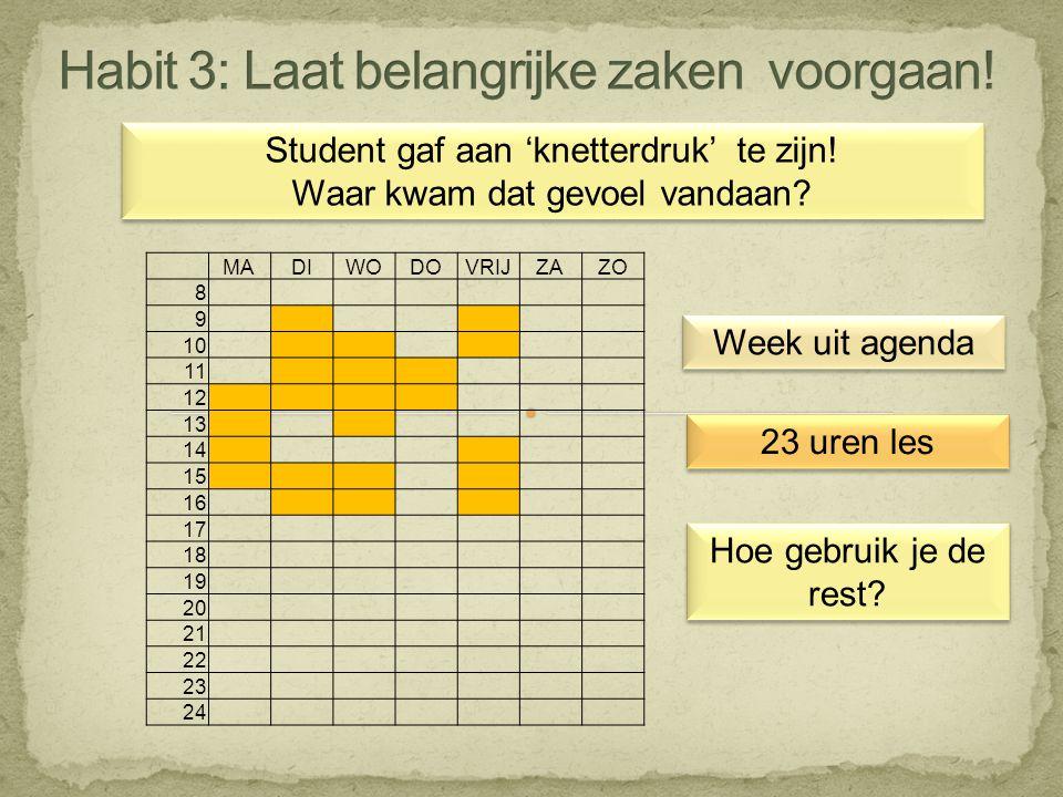 Week uit agenda MADIWODOVRIJZAZO 8 9 10 11 12 13 14 15 16 17 18 19 20 21 22 23 24 23 uren les Hoe gebruik je de rest? Student gaf aan 'knetterdruk' te
