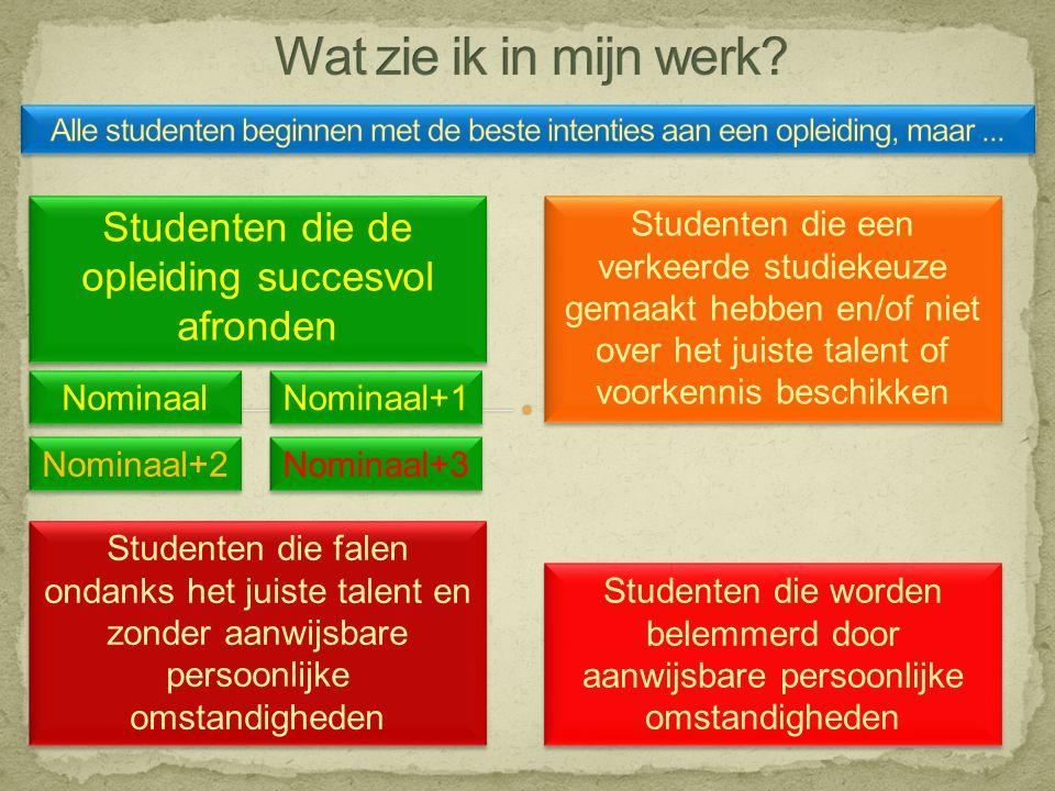 Studenten die een verkeerde studiekeuze gemaakt hebben en/of niet over het juiste talent of voorkennis beschikken Studenten die worden belemmerd door