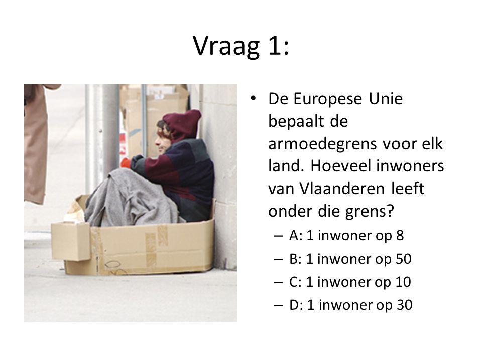 Vraag 1: • De Europese Unie bepaalt de armoedegrens voor elk land. Hoeveel inwoners van Vlaanderen leeft onder die grens? – A: 1 inwoner op 8 – B: 1 i