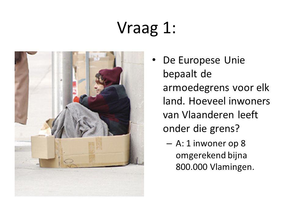Vraag 1: • De Europese Unie bepaalt de armoedegrens voor elk land. Hoeveel inwoners van Vlaanderen leeft onder die grens? – A: 1 inwoner op 8 omgereke