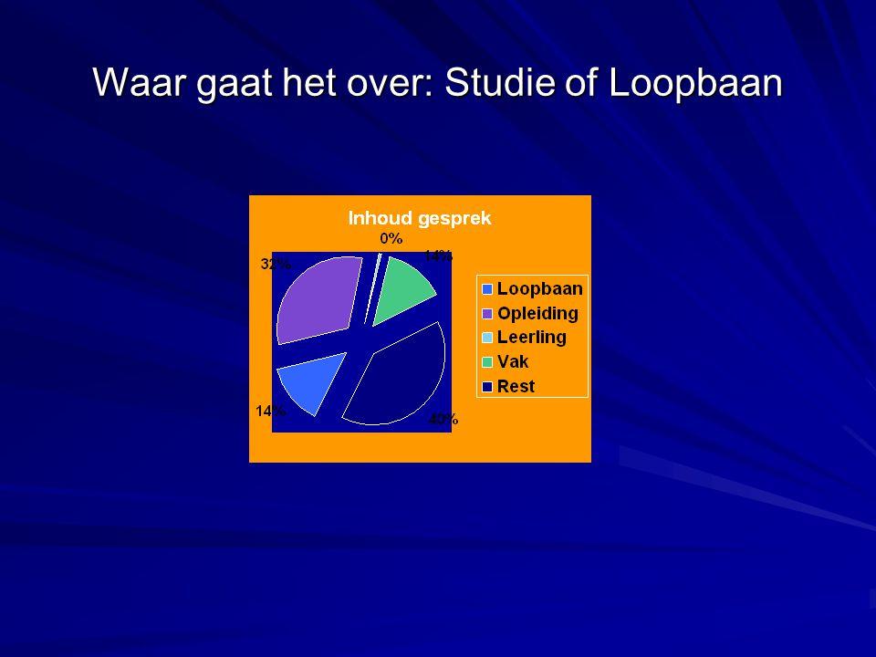 Waar gaat het over: Studie of Loopbaan