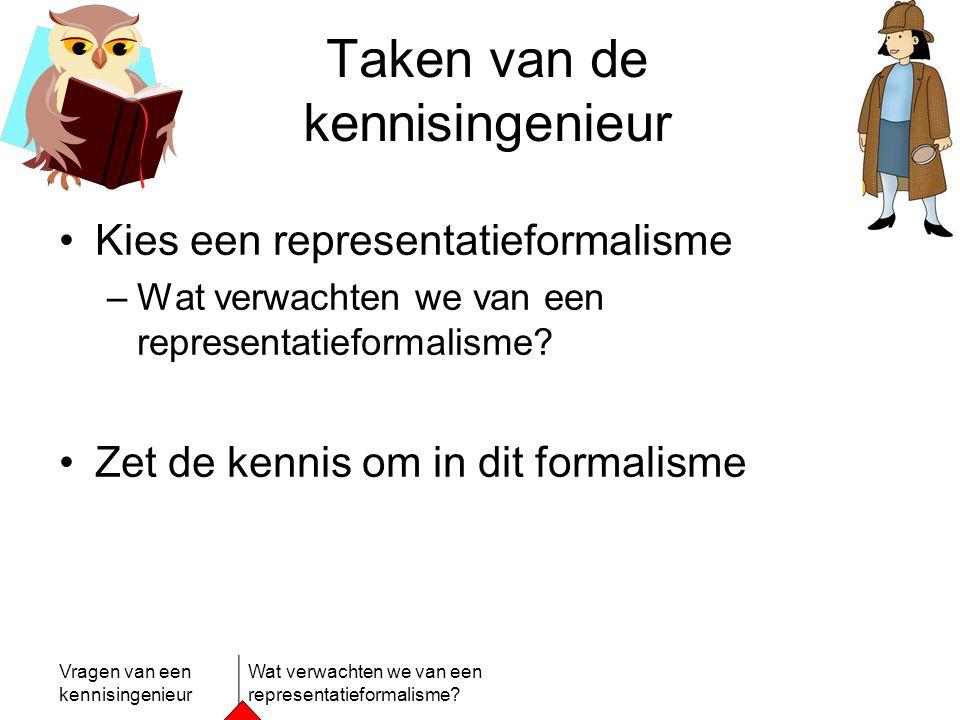 Vragen van een kennisingenieur Wat verwachten we van een representatieformalisme? Taken van de kennisingenieur •Kies een representatieformalisme –Wat