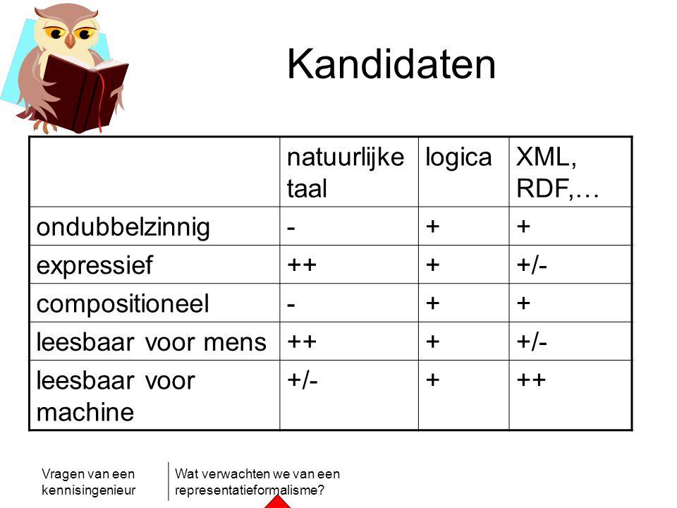 Vragen van een kennisingenieur Wat verwachten we van een representatieformalisme? Kandidaten natuurlijke taal logicaXML, RDF,… ondubbelzinnig-++ expre