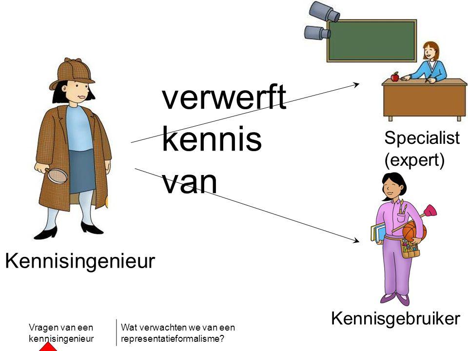 Vragen van een kennisingenieur Wat verwachten we van een representatieformalisme? verwerft kennis van Kennisingenieur Kennisgebruiker Specialist (expe