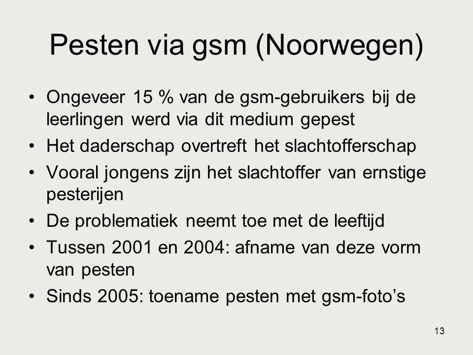 13 Pesten via gsm (Noorwegen) •Ongeveer 15 % van de gsm-gebruikers bij de leerlingen werd via dit medium gepest •Het daderschap overtreft het slachtof