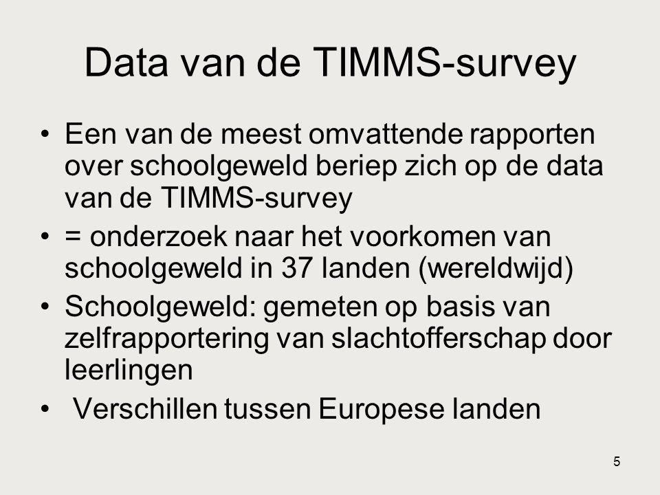 5 Data van de TIMMS-survey •Een van de meest omvattende rapporten over schoolgeweld beriep zich op de data van de TIMMS-survey •= onderzoek naar het voorkomen van schoolgeweld in 37 landen (wereldwijd) •Schoolgeweld: gemeten op basis van zelfrapportering van slachtofferschap door leerlingen • Verschillen tussen Europese landen