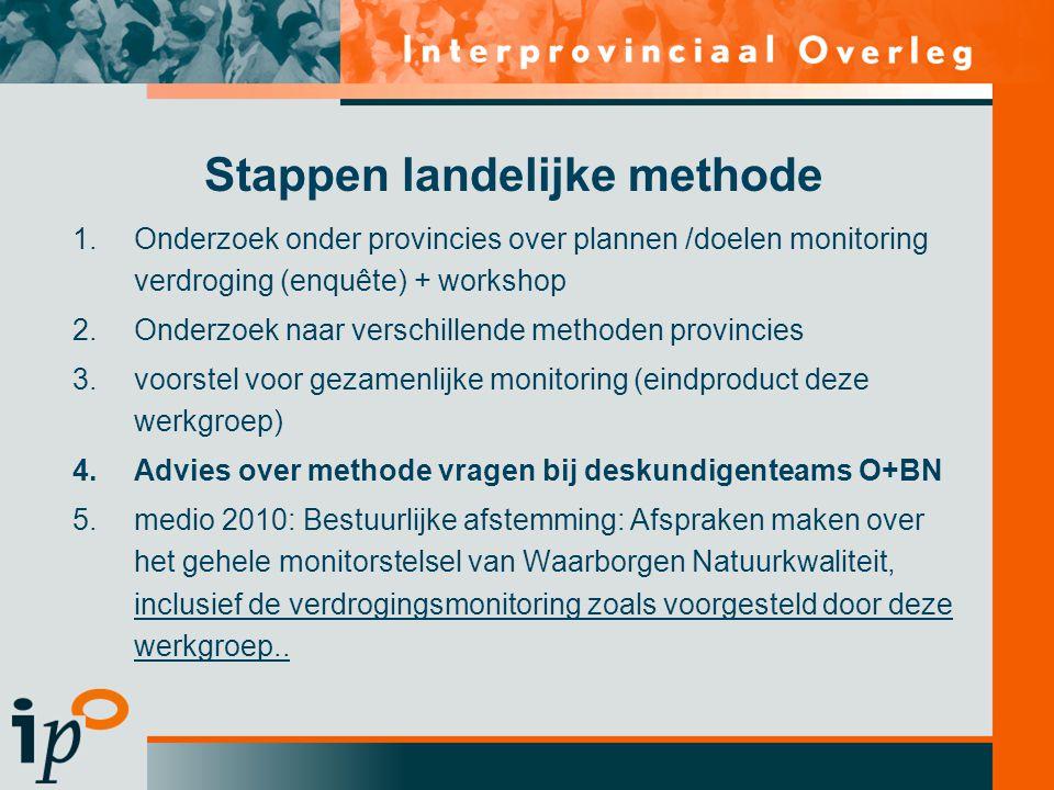 Stappen landelijke methode 1.Onderzoek onder provincies over plannen /doelen monitoring verdroging (enquête) + workshop 2.Onderzoek naar verschillende