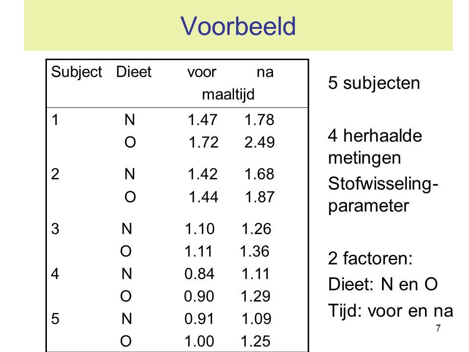 7 Voorbeeld 5 subjecten 4 herhaalde metingen Stofwisseling- parameter 2 factoren: Dieet: N en O Tijd: voor en na Subject Dieet voor na maaltijd 1 N 1.