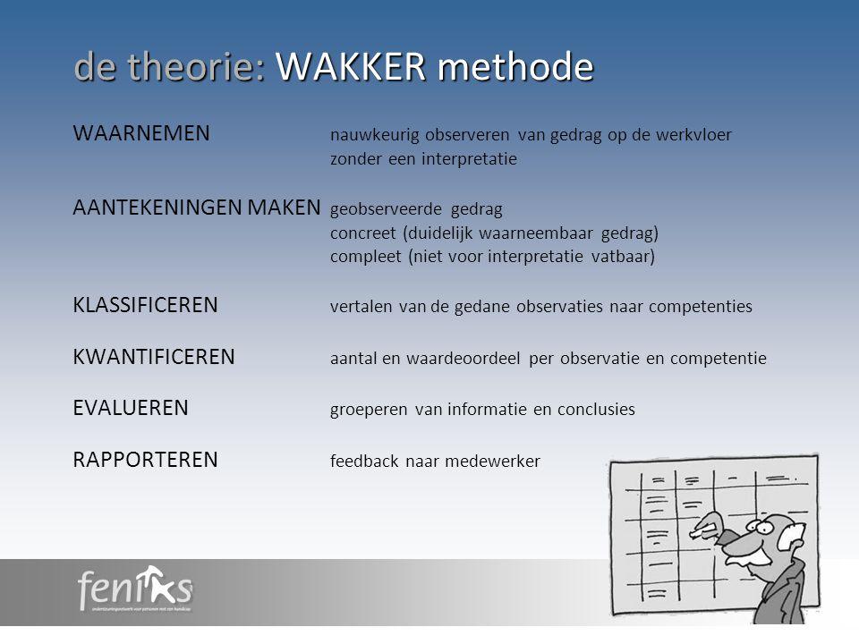 de theorie: WAKKER methode WAARNEMEN nauwkeurig observeren van gedrag op de werkvloer zonder een interpretatie AANTEKENINGEN MAKEN geobserveerde gedra