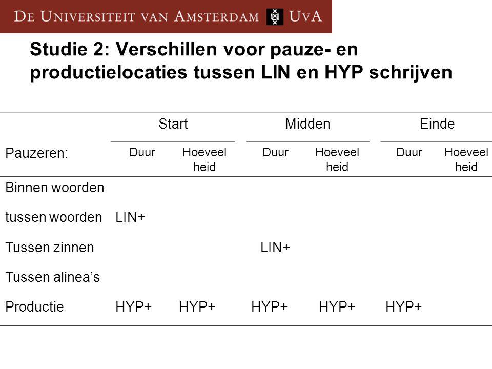 Studie 2: Verschillen voor pauze- en productielocaties tussen LIN en HYP schrijven StartMiddenEinde Pauzeren: DuurHoeveel heid DuurHoeveel heid DuurHo