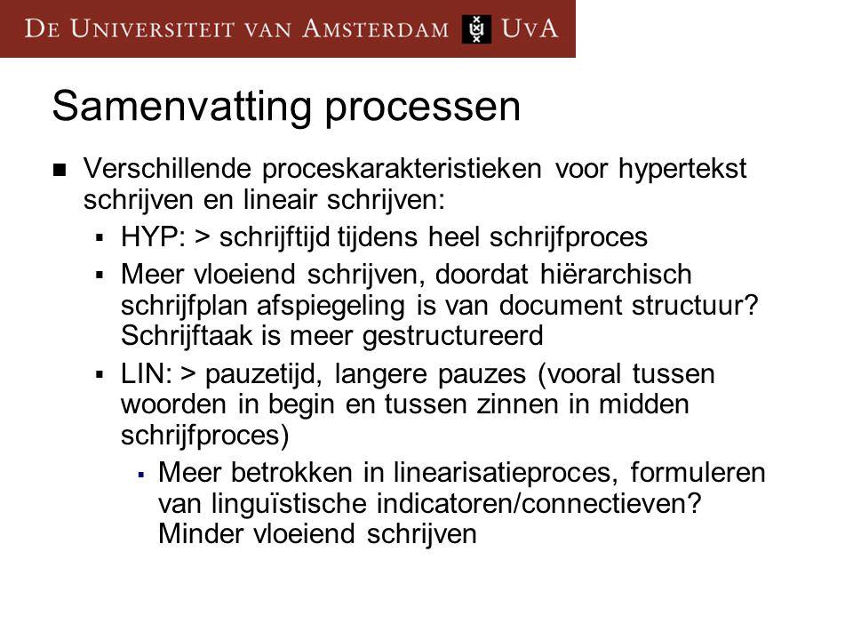 Samenvatting processen  Verschillende proceskarakteristieken voor hypertekst schrijven en lineair schrijven:  HYP: > schrijftijd tijdens heel schrijfproces  Meer vloeiend schrijven, doordat hiërarchisch schrijfplan afspiegeling is van document structuur.