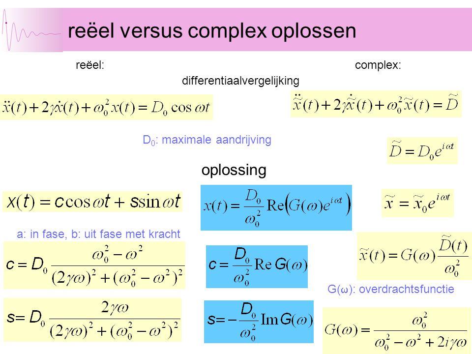 reëel versus complex oplossen complex: a: in fase, b: uit fase met kracht D 0 : maximale aandrijving G(  ): overdrachtsfunctie reëel: differentiaalve