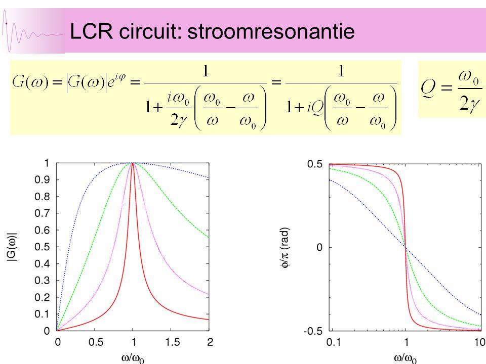 Reëel versus complex oplossen: mechanisch • we beginnen met x(t)=Acos(  t+  ) • complex-waardig maken • invullen levert voorwaarden aan complexe amplitude x 0 • reële deel van gevonden oplossing levert gewenste antwoord