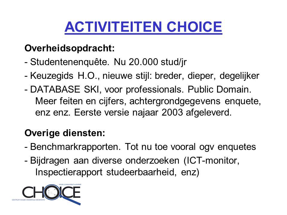ACTIVITEITEN CHOICE Overheidsopdracht: - Studentenenquête.