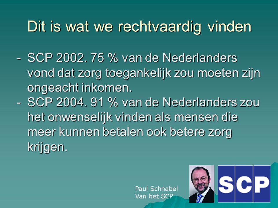 Dit is wat we rechtvaardig vinden -SCP 2002. 75 % van de Nederlanders vond dat zorg toegankelijk zou moeten zijn ongeacht inkomen. -SCP 2004. 91 % van