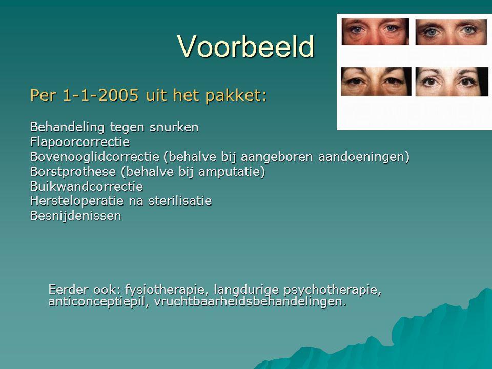 Voorbeeld Per 1-1-2005 uit het pakket: Behandeling tegen snurken Flapoorcorrectie Bovenooglidcorrectie (behalve bij aangeboren aandoeningen) Borstprot