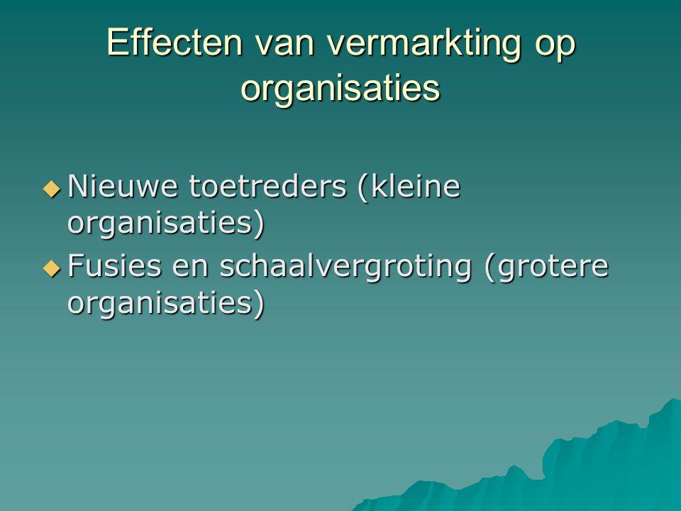 Effecten van vermarkting op organisaties  Nieuwe toetreders (kleine organisaties)  Fusies en schaalvergroting (grotere organisaties)