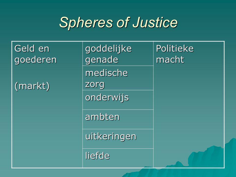 Spheres of Justice Geld en goederen (markt) goddelijke genade Politieke macht medische zorg onderwijs ambten uitkeringen liefde