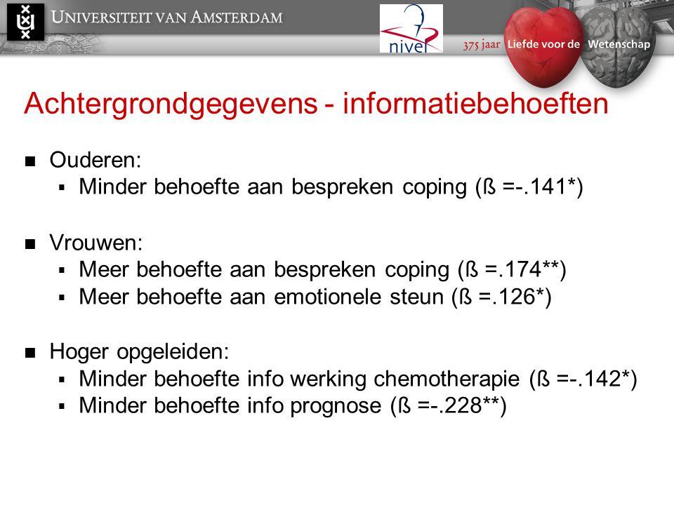 Achtergrondgegevens - informatiebehoeften  Ouderen:  Minder behoefte aan bespreken coping (ß =-.141*)  Vrouwen:  Meer behoefte aan bespreken copin