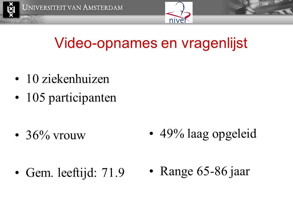 Video-opnames en vragenlijst •10 ziekenhuizen •105 participanten •36% vrouw •Gem. leeftijd: 71.9 •49% laag opgeleid •Range 65-86 jaar