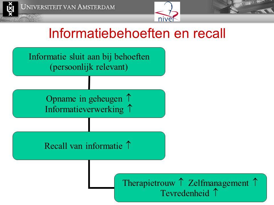 Informatiebehoeften en recall Informatie sluit aan bij behoeften (persoonlijk relevant) Opname in geheugen  Informatieverwerking  Recall van informa