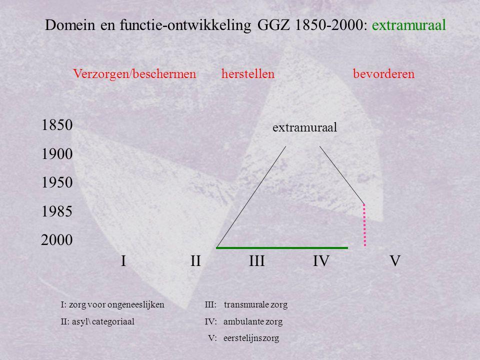 Gevolgen voor de zorg •GGZ is pragmatischer en specialistischer geworden: meer gericht op klachtreductie en op recidief preventie •GGZ is homogener en gestandaardiseerder geworden.