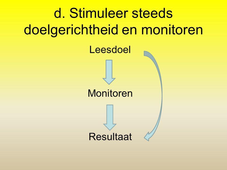 d. Stimuleer steeds doelgerichtheid en monitoren Leesdoel Monitoren Resultaat