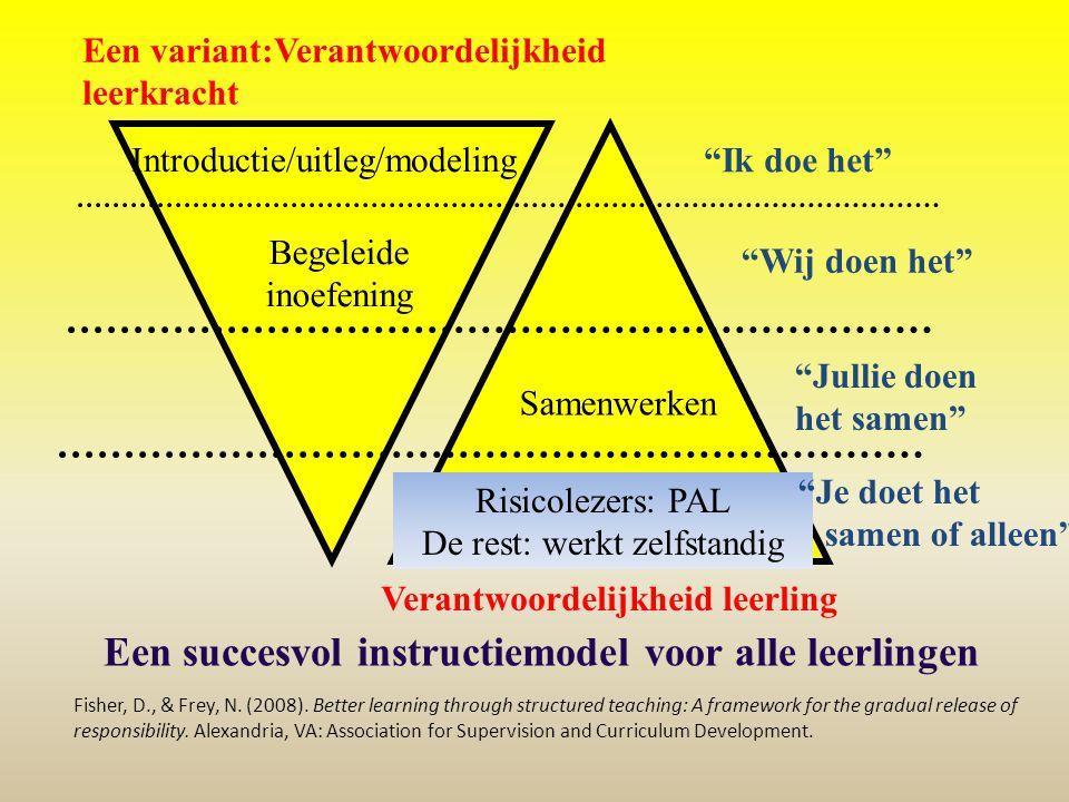 """Een variant:Verantwoordelijkheid leerkracht Verantwoordelijkheid leerling Introductie/uitleg/modeling Begeleide inoefening """"Ik doe het"""" """"Wij doen het"""""""