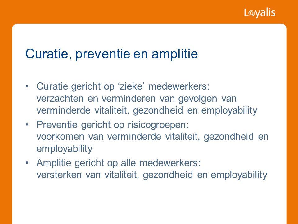 Curatie, preventie en amplitie •Curatie gericht op 'zieke' medewerkers: verzachten en verminderen van gevolgen van verminderde vitaliteit, gezondheid