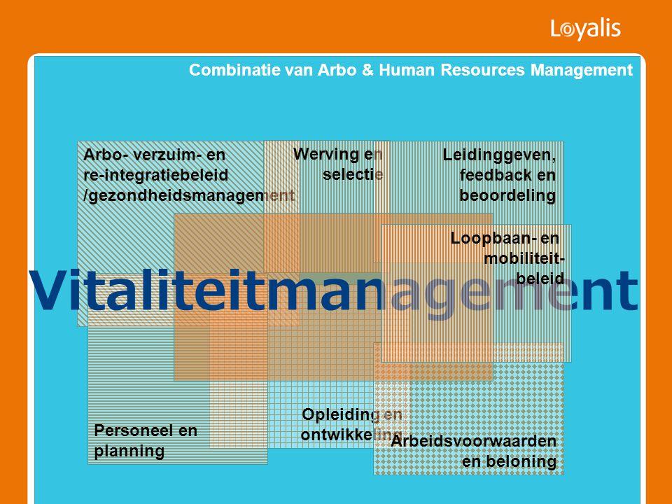 Active Aging en HRM Combinatie van Arbo & Human Resources Management Arbo- verzuim- en re-integratiebeleid /gezondheidsmanagement Opleiding en ontwikk