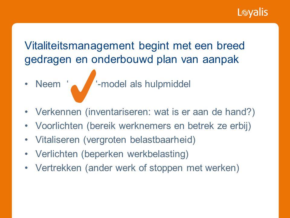 •Neem ' '-model als hulpmiddel •Verkennen (inventariseren: wat is er aan de hand?) •Voorlichten (bereik werknemers en betrek ze erbij) •Vitaliseren (v