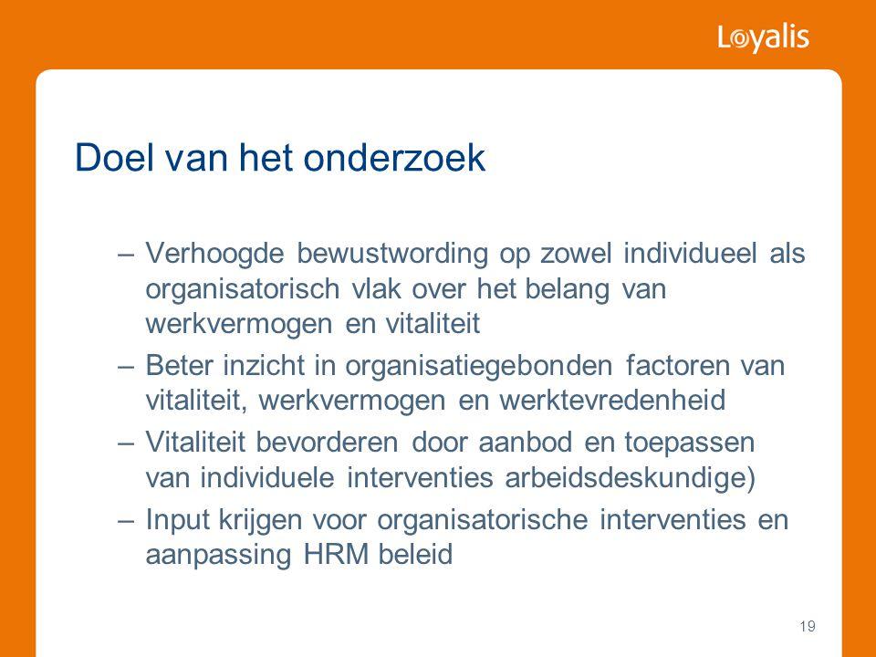 Doel van het onderzoek –Verhoogde bewustwording op zowel individueel als organisatorisch vlak over het belang van werkvermogen en vitaliteit –Beter in