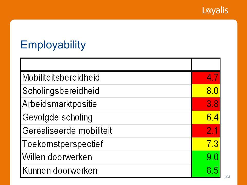 26 Employability