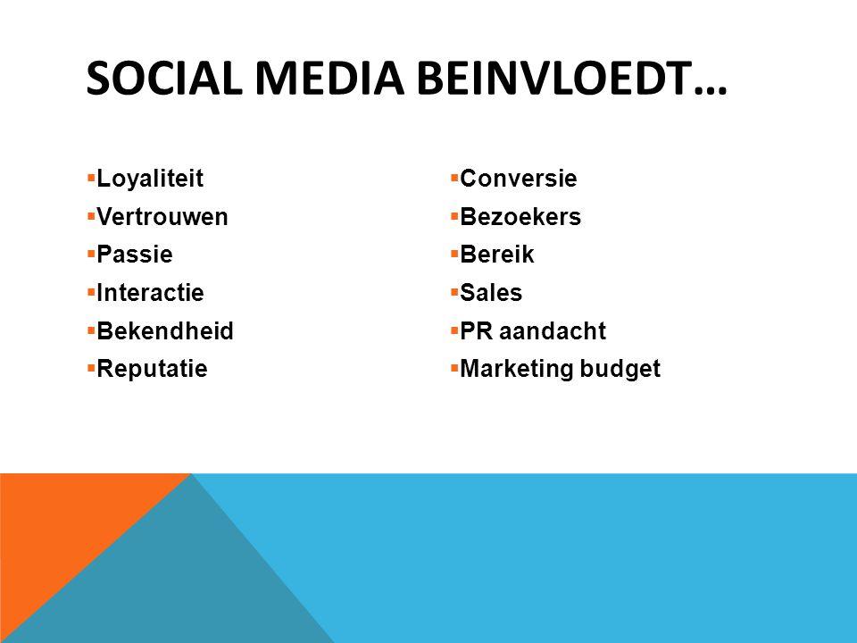SOCIAL MEDIA BEINVLOEDT…  Loyaliteit  Vertrouwen  Passie  Interactie  Bekendheid  Reputatie  Conversie  Bezoekers  Bereik  Sales  PR aandacht  Marketing budget