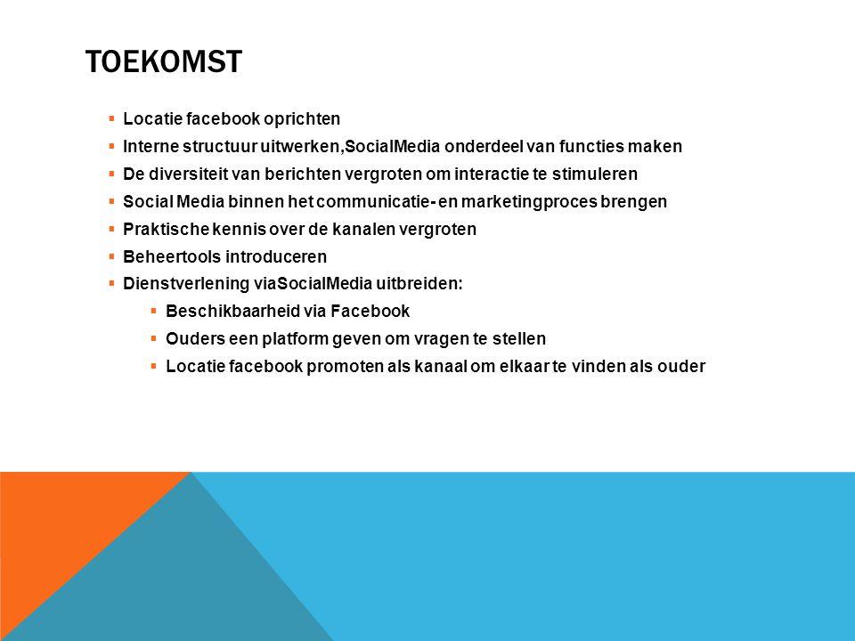TOEKOMST  Locatie facebook oprichten  Interne structuur uitwerken,SocialMedia onderdeel van functies maken  De diversiteit van berichten vergroten om interactie te stimuleren  Social Media binnen het communicatie- en marketingproces brengen  Praktische kennis over de kanalen vergroten  Beheertools introduceren  Dienstverlening viaSocialMedia uitbreiden:  Beschikbaarheid via Facebook  Ouders een platform geven om vragen te stellen  Locatie facebook promoten als kanaal om elkaar te vinden als ouder