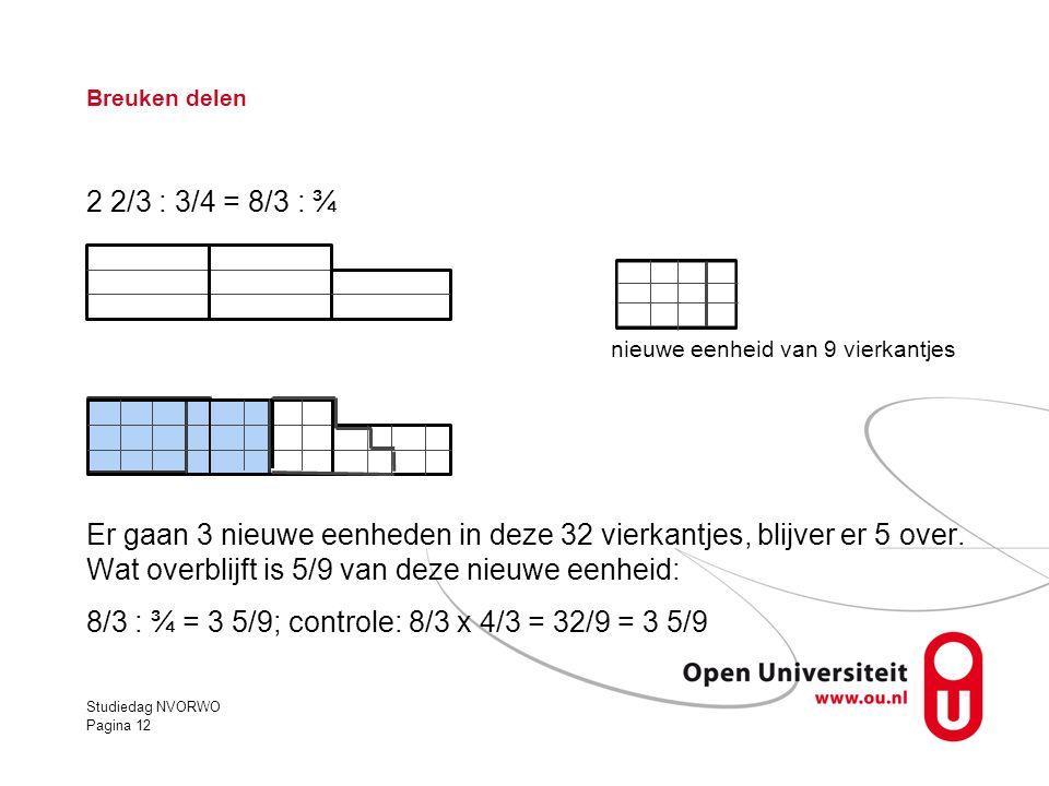 Breuken delen 2 2/3 : 3/4 = 8/3 : ¾ nieuwe eenheid van 9 vierkantjes Er gaan 3 nieuwe eenheden in deze 32 vierkantjes, blijver er 5 over. Wat overblij