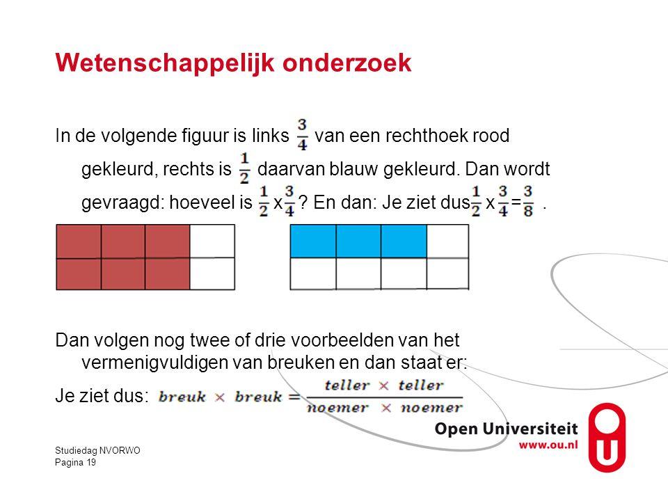 Studiedag NVORWO Pagina 19 Wetenschappelijk onderzoek In de volgende figuur is links van een rechthoek rood gekleurd, rechts is daarvan blauw gekleurd