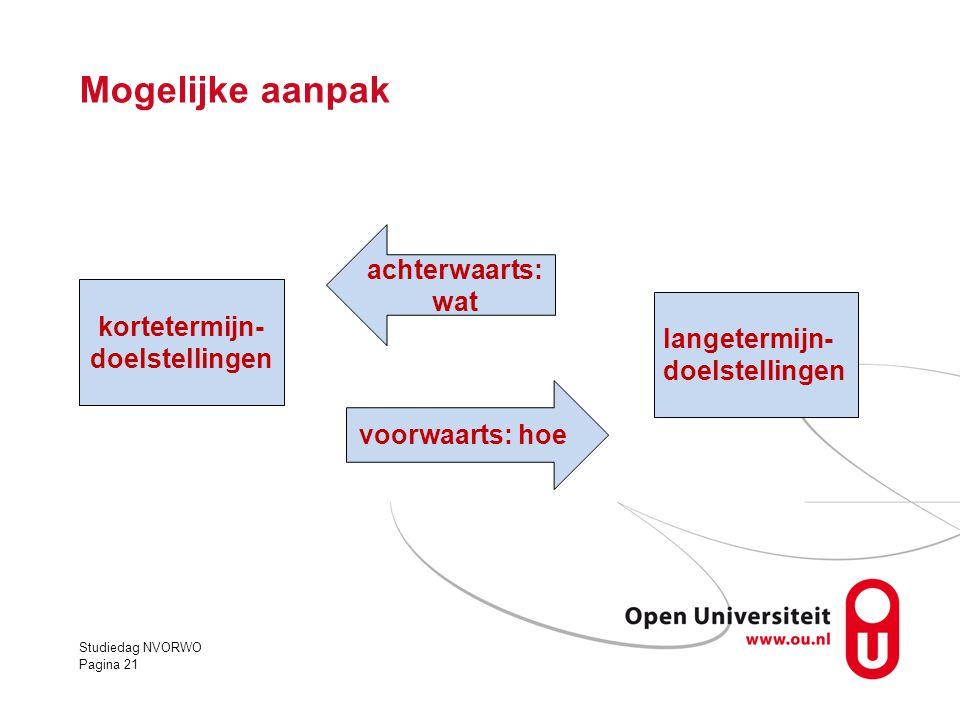 Studiedag NVORWO Pagina 21 Mogelijke aanpak kortetermijn- doelstellingen langetermijn- doelstellingen achterwaarts: wat voorwaarts: hoe