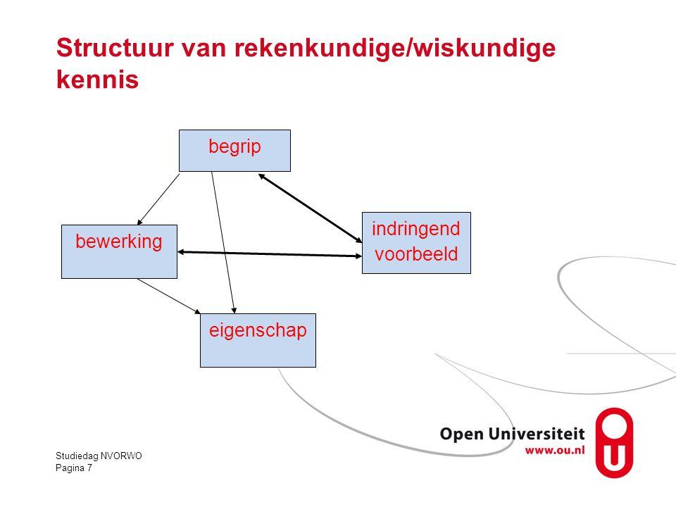 Structuur van rekenkundige/wiskundige kennis Studiedag NVORWO Pagina 7 begrip bewerking eigenschap indringend voorbeeld