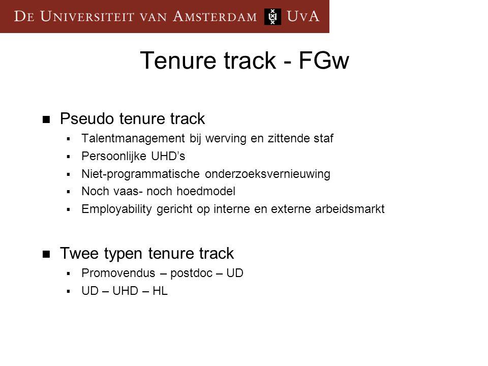 Tenure track - FGw  Pseudo tenure track  Talentmanagement bij werving en zittende staf  Persoonlijke UHD's  Niet-programmatische onderzoeksvernieu
