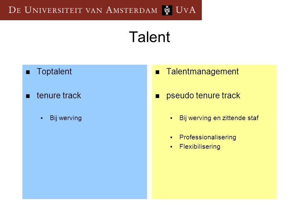 Talent  Toptalent  tenure track  Bij werving  Talentmanagement  pseudo tenure track  Bij werving en zittende staf  Professionalisering  Flexib