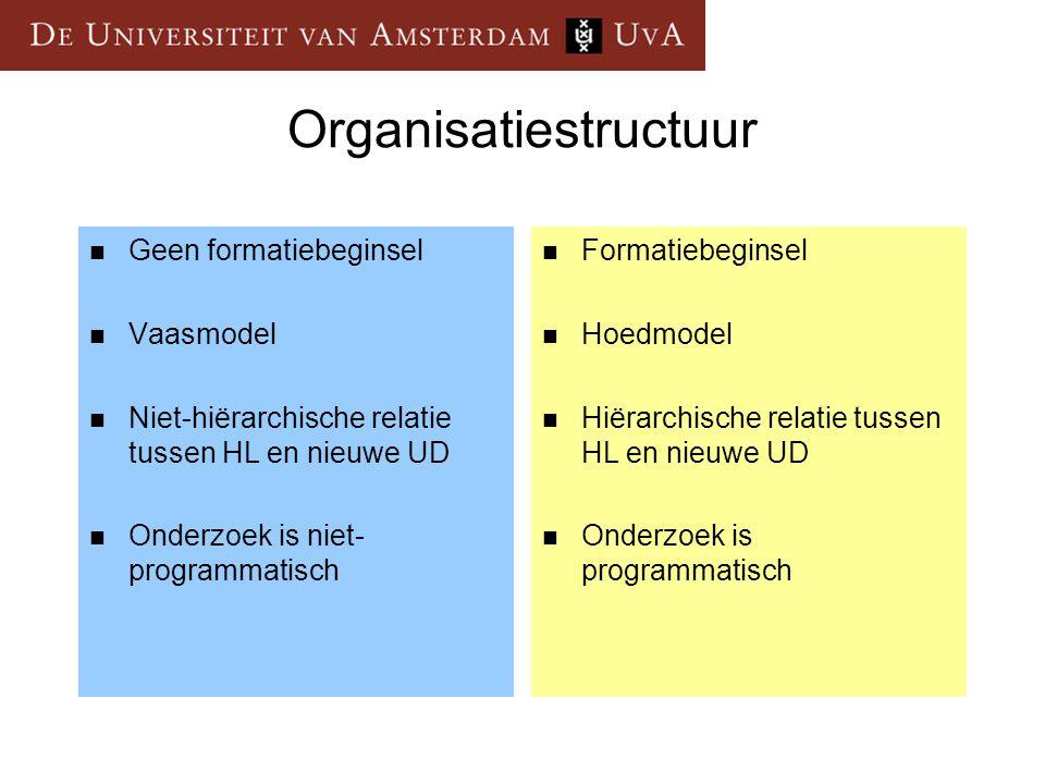  Geen formatiebeginsel  Vaasmodel  Niet-hiërarchische relatie tussen HL en nieuwe UD  Onderzoek is niet- programmatisch  Formatiebeginsel  Hoedm