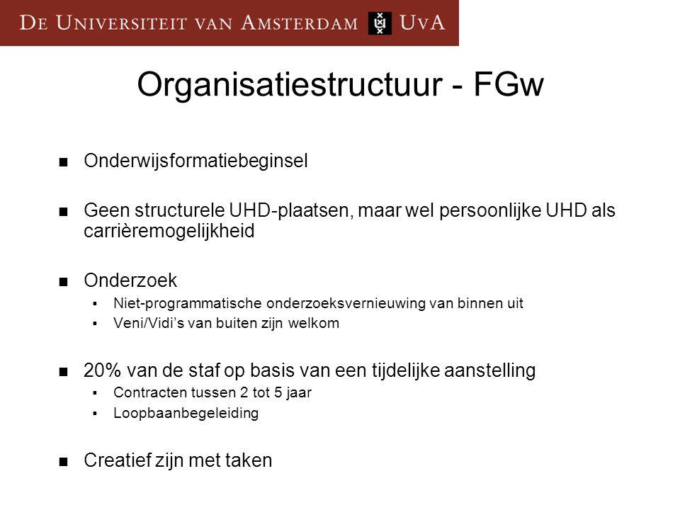 Organisatiestructuur - FGw  Onderwijsformatiebeginsel  Geen structurele UHD-plaatsen, maar wel persoonlijke UHD als carrièremogelijkheid  Onderzoek