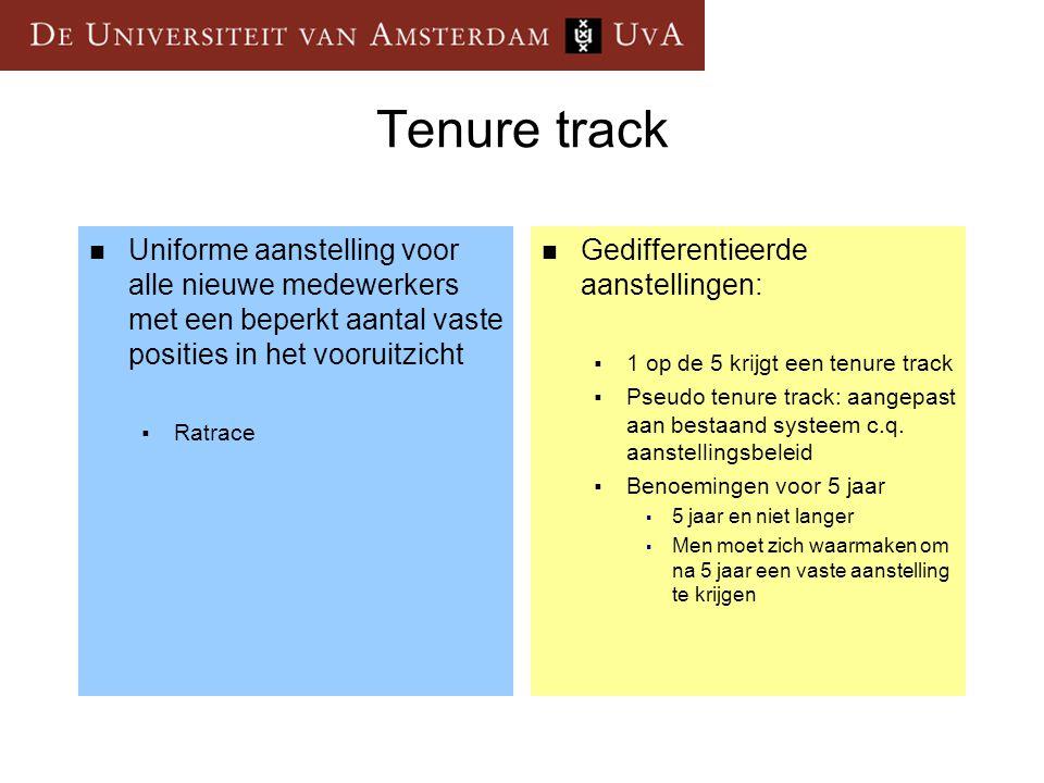 Tenure track  Uniforme aanstelling voor alle nieuwe medewerkers met een beperkt aantal vaste posities in het vooruitzicht  Ratrace  Gedifferentieer