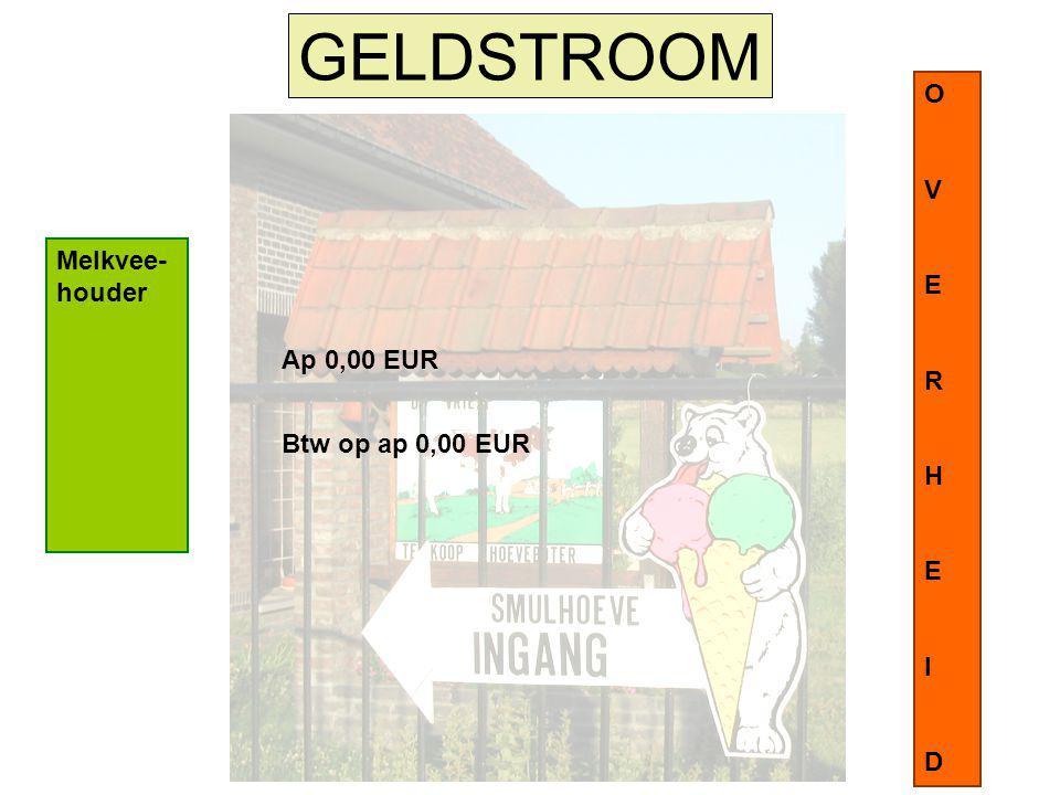 GELDSTROOM Melkvee- houder OVERHEIDOVERHEID Ap 0,00 EUR Btw op ap 0,00 EUR Vp ijsje …… EUR Tw ijsje 1,89 EUR Btw op tw …..