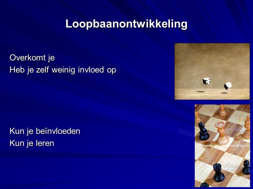 Loopbaanervaringen van begeleiders Slb-ers HBO Mentoren MBO BPV- begeleiders MBO Mentoren VMBO Docenten VMBO Loopbaansucces3,30 (.40)3,20 (.51)3,21 (.45)2,96 (.58)2,99 (.43) Draagvlak loopbaanontwikkeling lerenden 2,66 (.59)2,36 (.88)2,53 (.63)2,33 (.68)2,30 (.68) Draagkracht loopbaanbegeleiding 2,90 (.60)2,24 (.88)2,31 (.66)2,21 (.70)2,24 (.71)